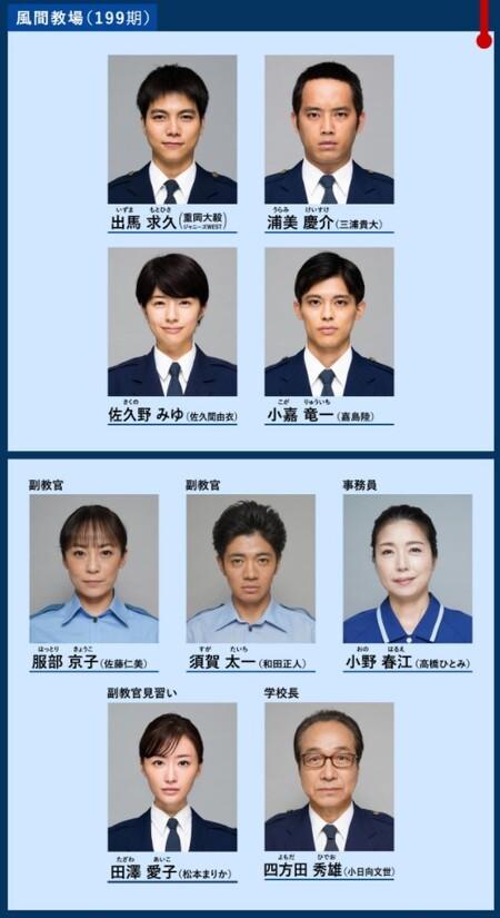 ドラマ『教場Ⅱ』相関図2